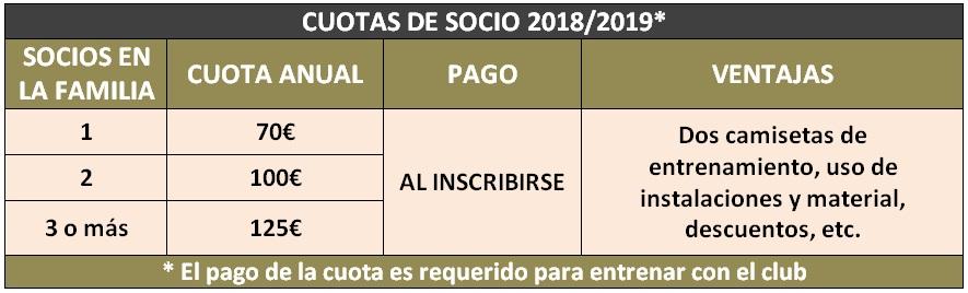 CUOTAS DE SOCIO 2018/19