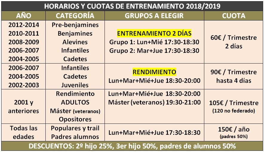 HORARIOS Y CUOTAS DE ENTRENAMIENTO 2018/19